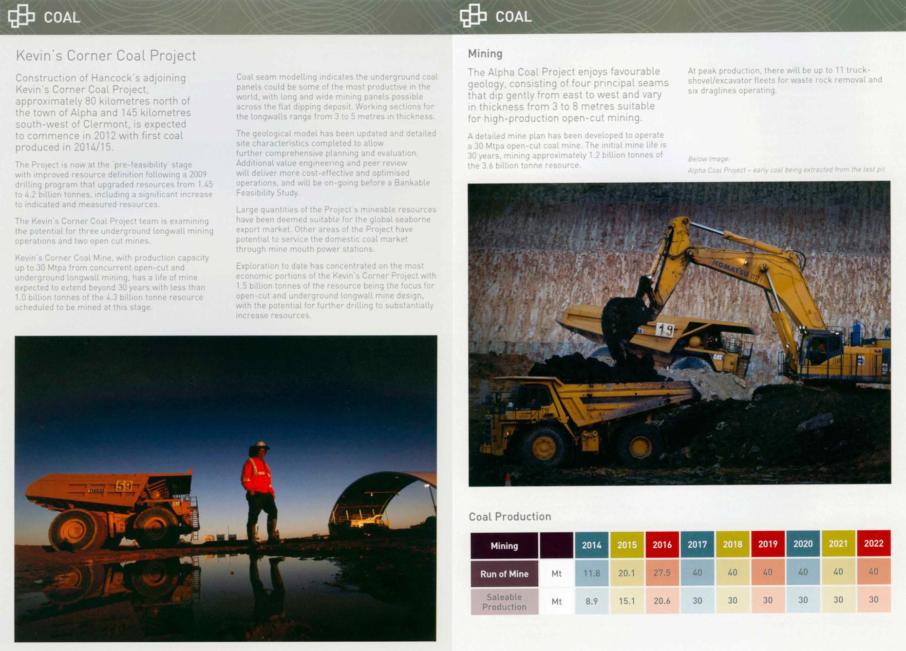 published_hancock-coal-annual-report_patrick-hamilton